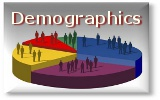 Varied demographic reports on Grosse Ile